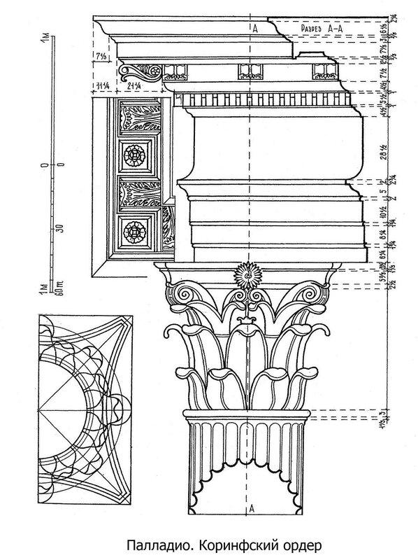 Построение капители и антаблемента коринфского ордера по Палладио