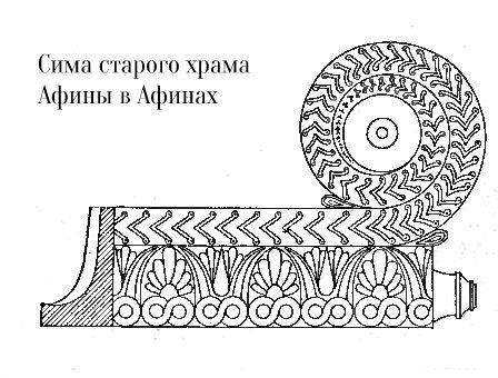 Старый храм Афины в Афинах, сима, чертеж