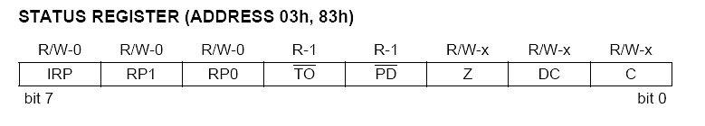 PIC16 - микроконтроллеры, изучение, и всё что с ними связано 0_cf2a2_2b1b35e5_XL