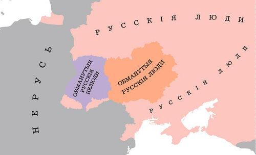 Суть Украины