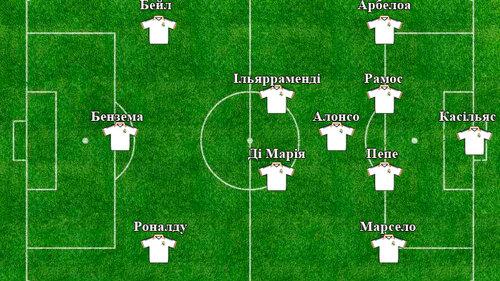 Якби Ліга Чемпіонів була завтра... Шальке - Реал - изображение 2