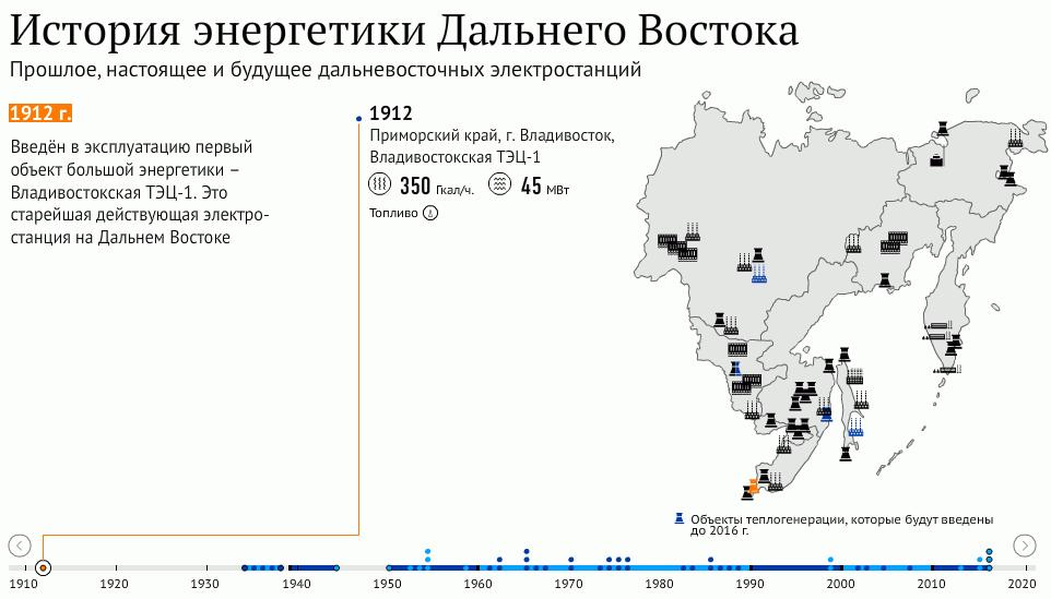 ria.ru: История энергетики Дальнего Востока