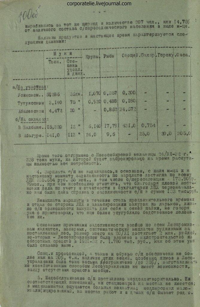 Р-47, оп.5, д.154, 100об.jpg