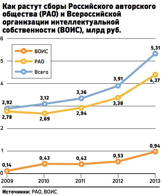 Григорий Ивлиев будет главой мегарегулятора всфере интеллектуальной собственности