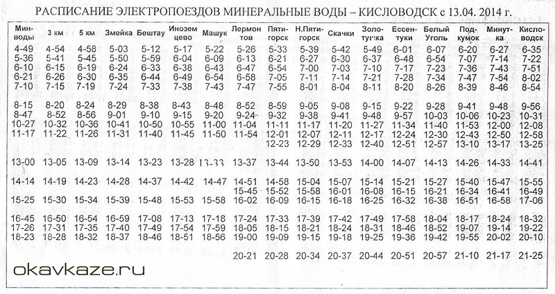 Электричка мин воды ростов на дону расписание 2016
