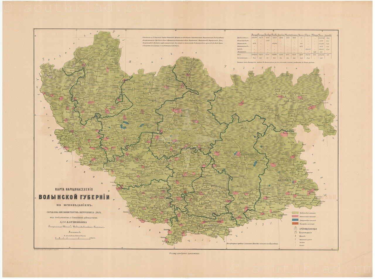 10. Карта народонаселения Волынской губернии по исповеданиям