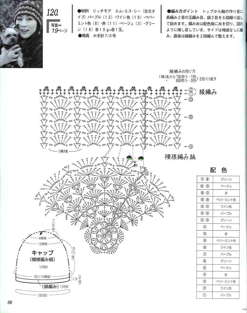 Схемы китайских сварочников