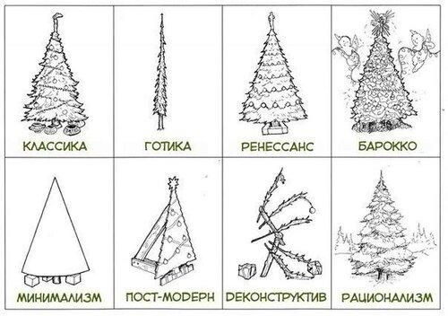 А какая у вас елка?