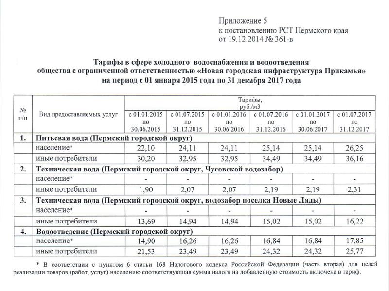 Тарифы на воду1.png