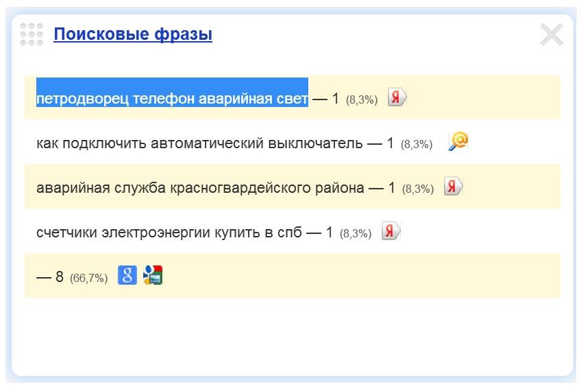 Вызов электрика в Петродворце - телефон аварийной службы.