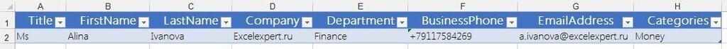 Как при помощи Excel создать таблицу контактов и задокументировать сведения о заинтересованных сторонах проекта