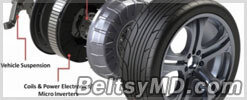 В колесах Volkswagen Jetta появятся электромоторы
