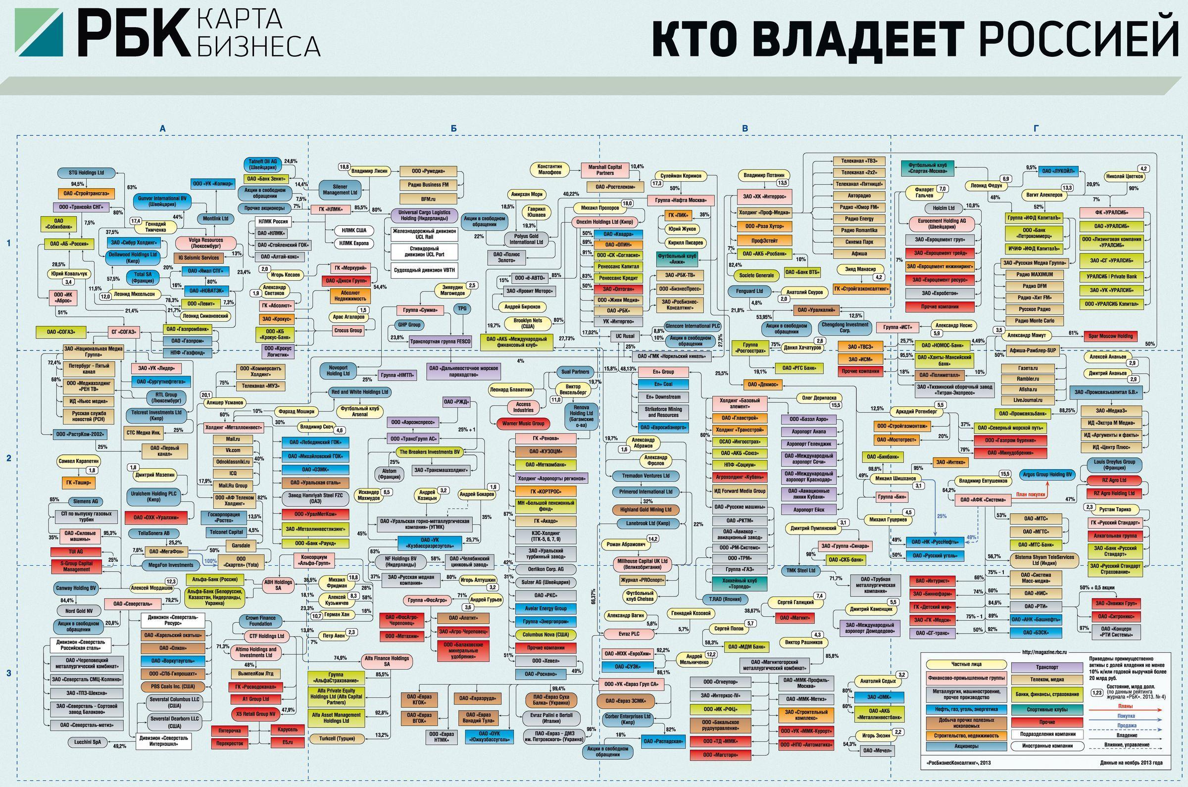 Заказать расчетную карту visa classic Саратов