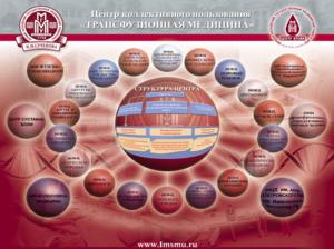 Центра коллективного Пользования