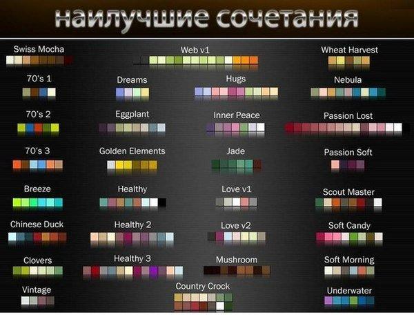 Дизайн салона автомобиля в Москве - Autosecurity