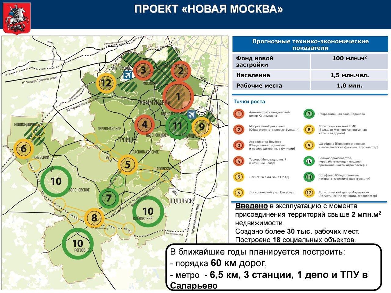 План строительства дорог