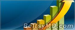 Экономический рост Молдовы на 2014
