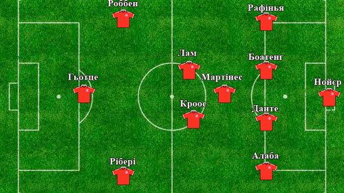 Якби Ліга Чемпіонів була завтра... Арсенал - Баварія - изображение 2