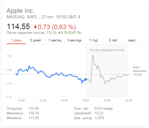 apple_shares.PNG