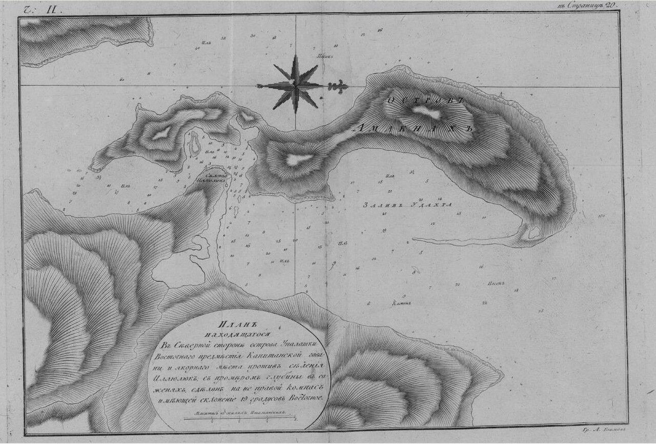 24. План находящегося в северной стороне острова Уналашки восточного предместья Капитанской гавани