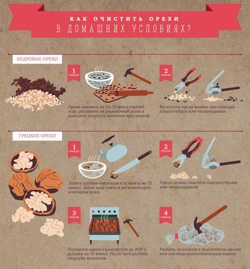 Очистить кедровый орех в домашних условиях 111