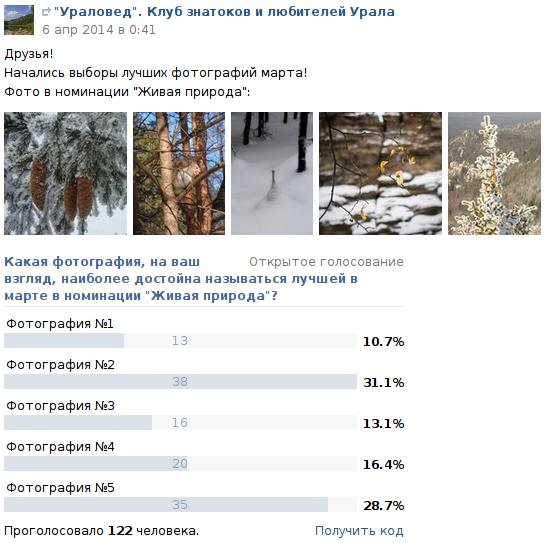 """Результаты конкурса """"Фото месяца - март 2014"""" в номинации """"Живая природа"""""""
