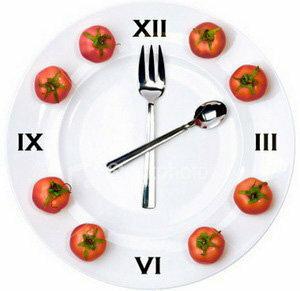 Правильное употребление пищи