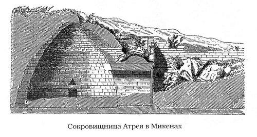 Купольная гробница недалеко от микенского акрополя, , разрез