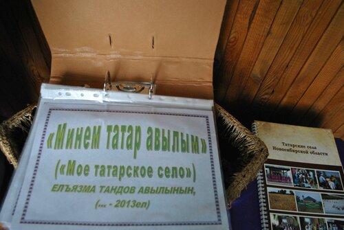 Музей в Тандове, Аспект