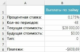 Рис. 2. Вычисление платежей по займу