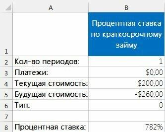 Как при помощи функции СТАВКА рассчитать в Excel процентную ставку по кредиту
