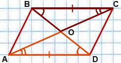 svoystva diagonaley parallelogramma