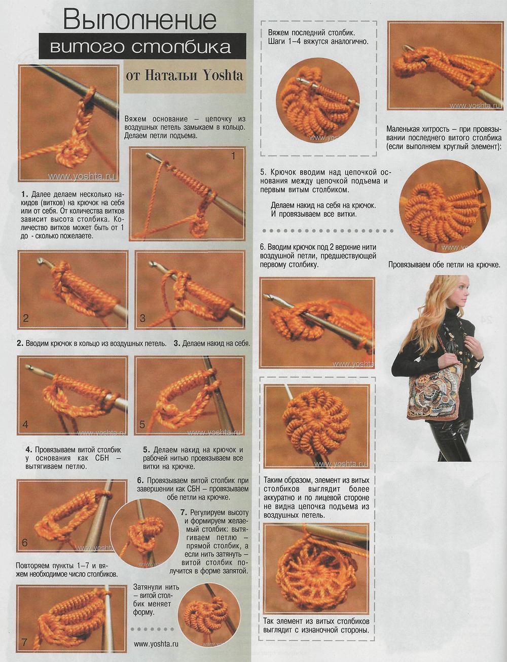 Как сделать свой мастер класс по вязанию