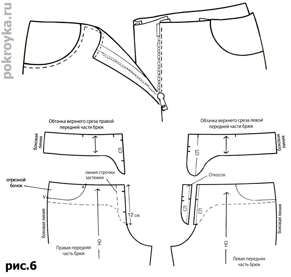 модели детских брюк выкройки