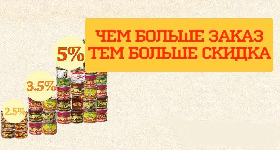Картинки по запросу совместные покупки продуктов