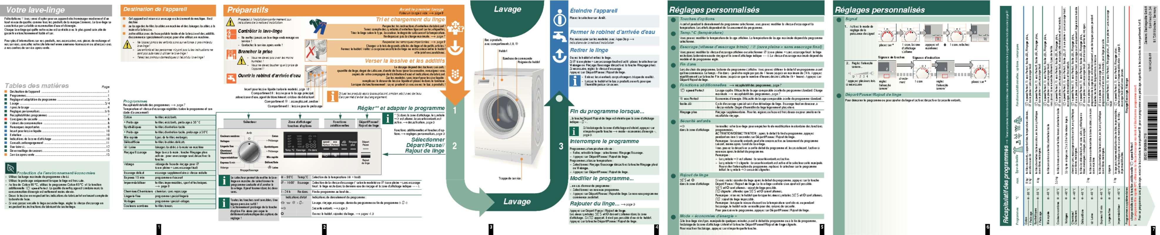 стиральная машина сименс инструкция