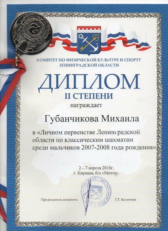 грамота Губанчиков 2 место.jpg