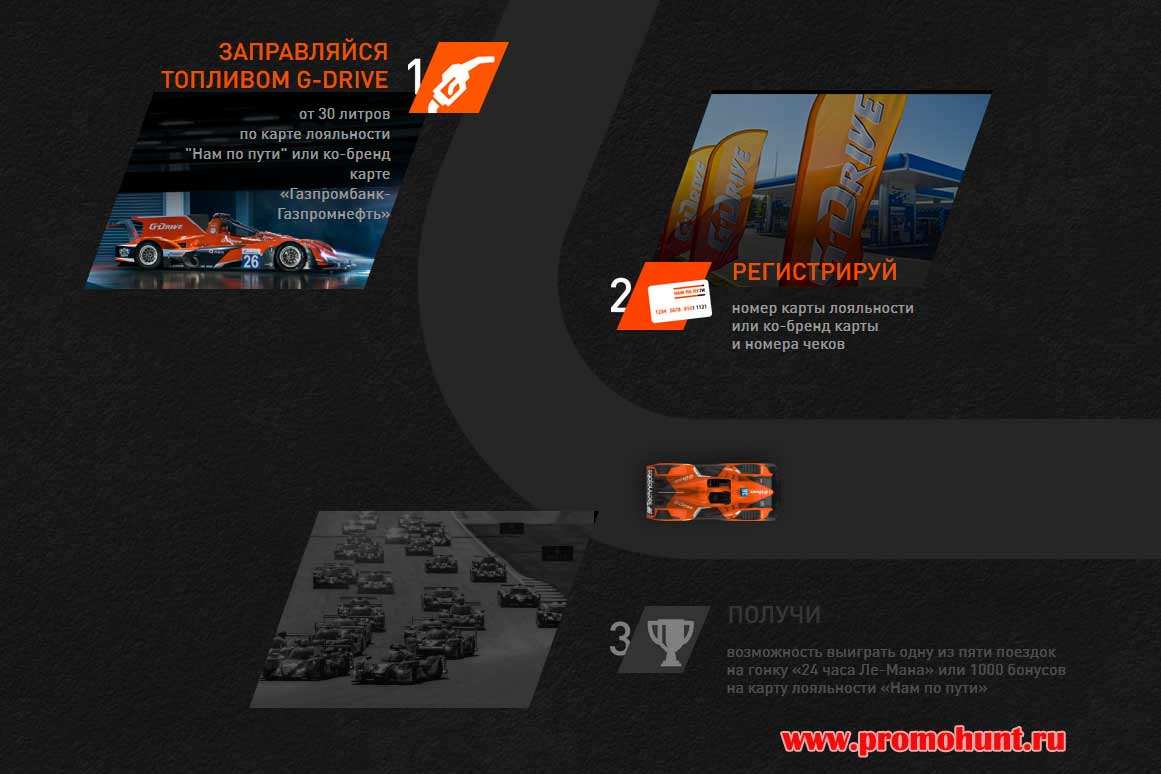 Акция Газпромнефть 2018 на gpn-promo.ru