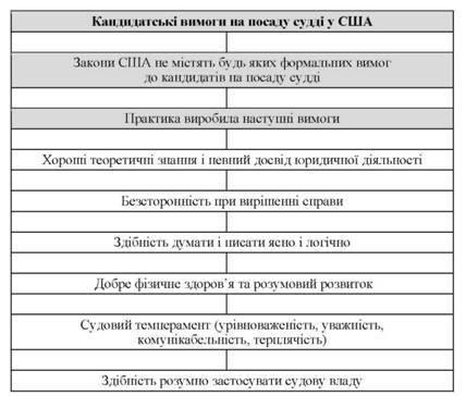 Кандидаты на должность судей Верховного суда, депутаты Емец и Сидорович выбыли из конкурса, не справившись с практическим заданием