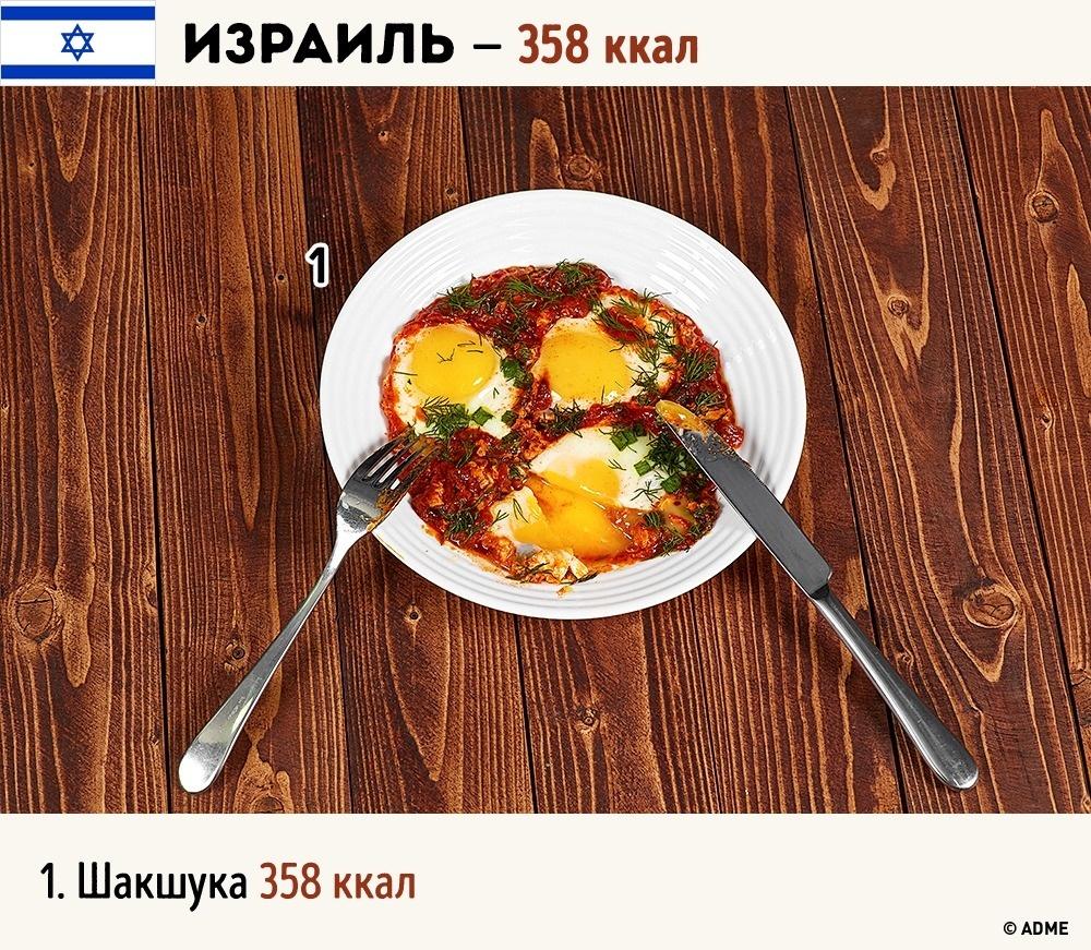 Что понравилось: Шакшука— это непросто яичница спомидорами. Вкус очень яркий— засчет спелых том
