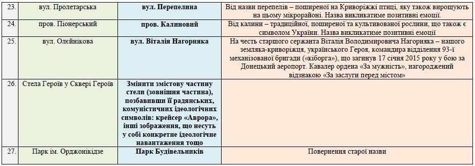 05. Дзержинский район-05-3~dekomun_015