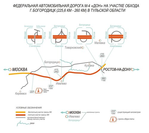 М4 ДОН 225 км 260 км Богородицк Тульская область платный участок