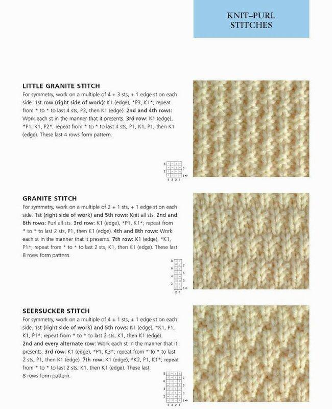 400 Knitting Stitches Great Stitch Patterns .. ?????????? ?? LiveInternet - ?...