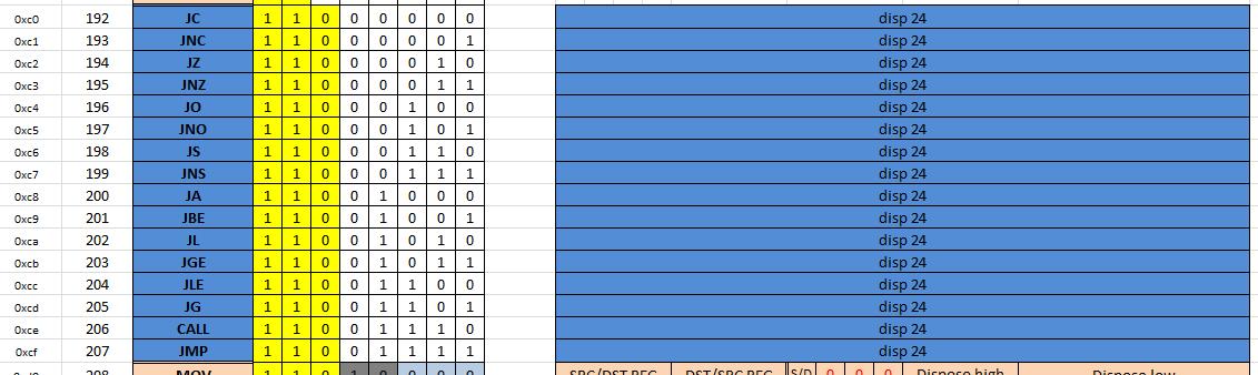 Инструкции переходов с 24-битным смещением