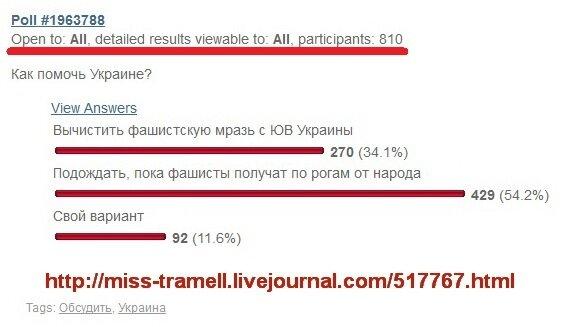 Как помочь Украине?