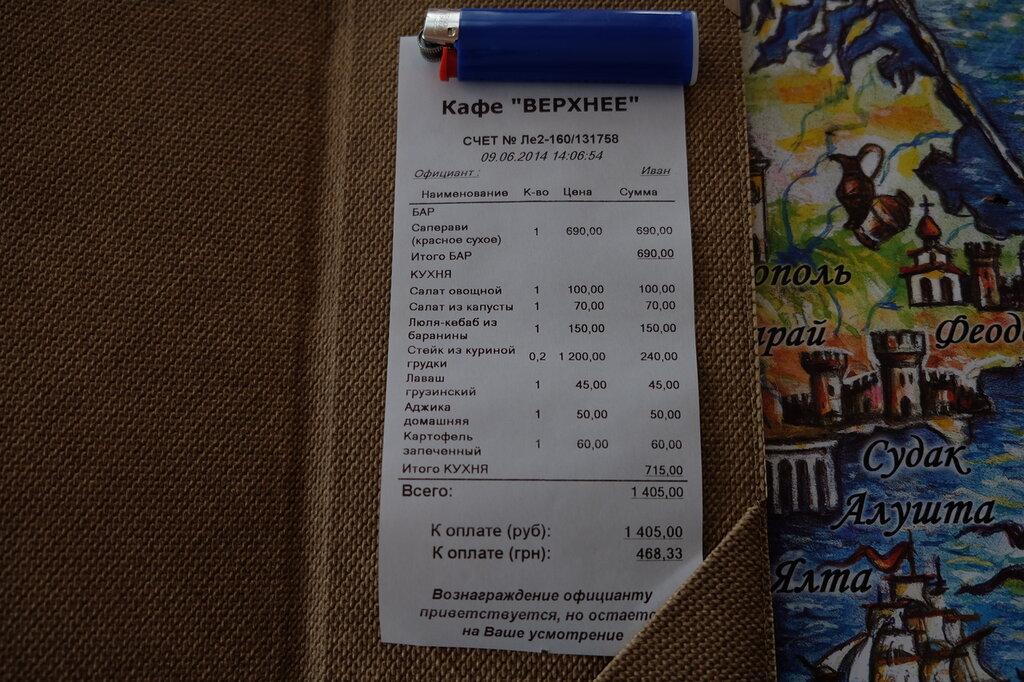 Отдых в Крыму. Кафе и рестораны.