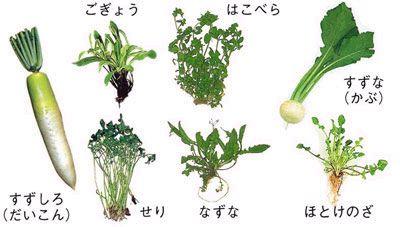Семь весенних трав