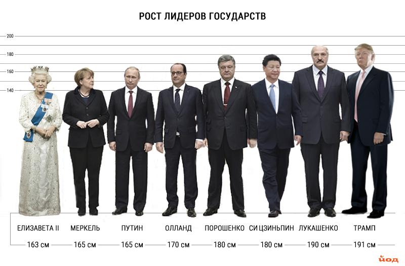 1480185226_rost_politikov_2017.png