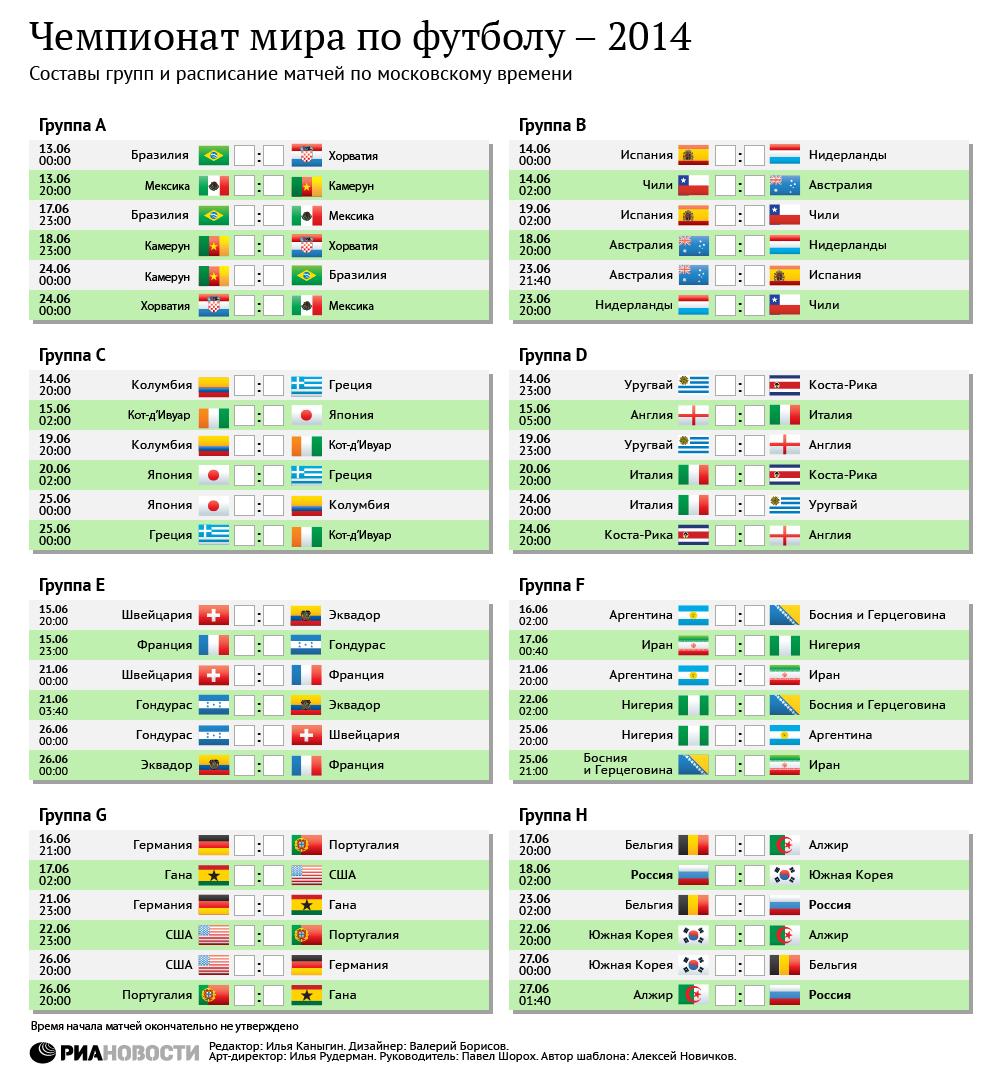 Ставки футболу чемпианат по мира