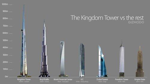 небоскреб
